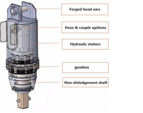 Planetary-gearbox-in-line-for-Hydraulic-drive